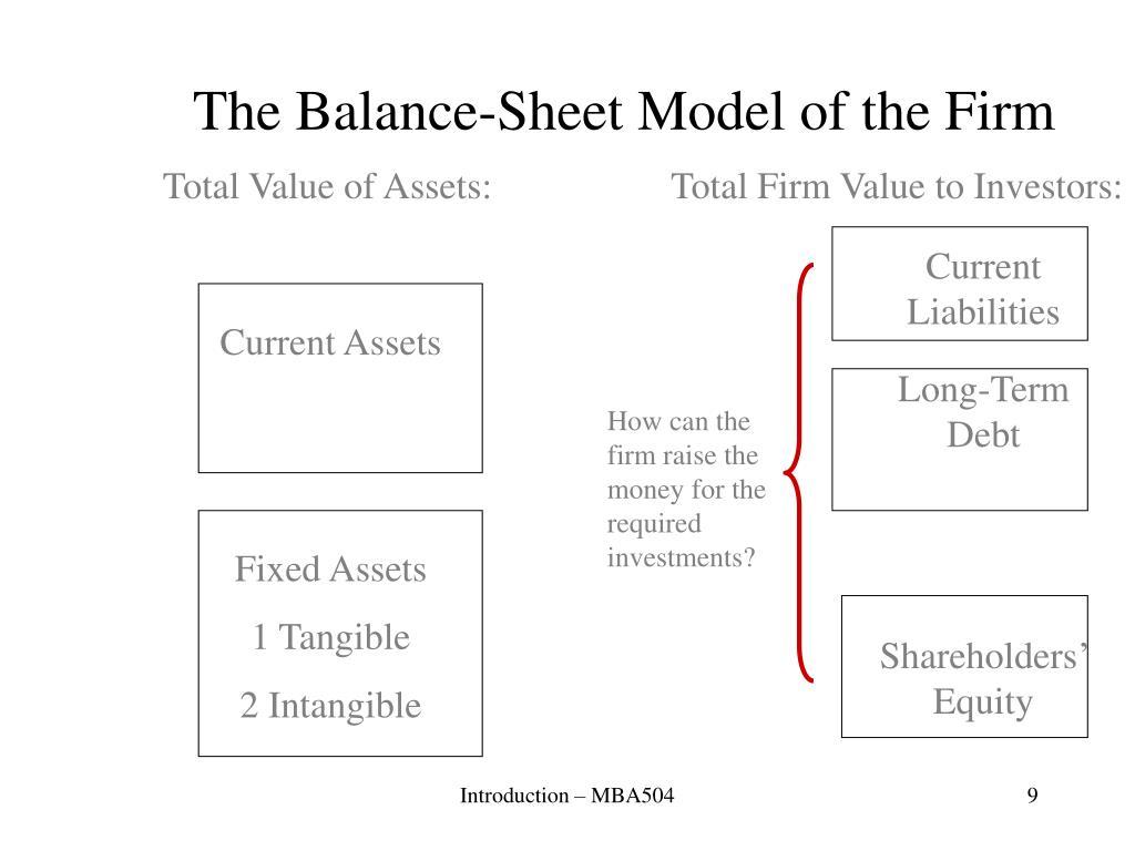 Total Value of Assets: