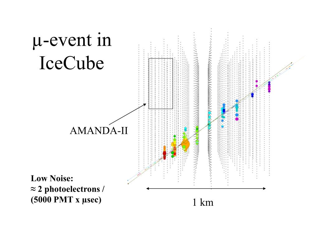 µ-event in IceCube