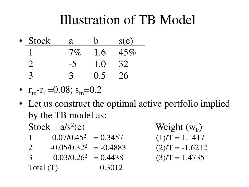 Illustration of TB Model
