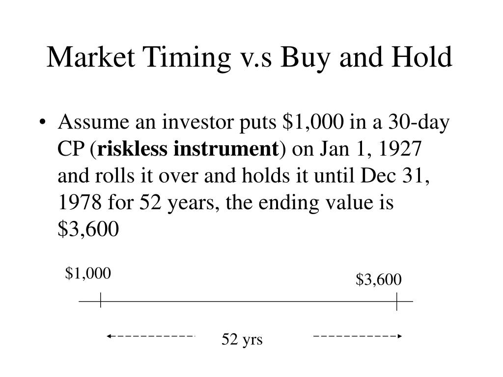 Market Timing v.s Buy and Hold