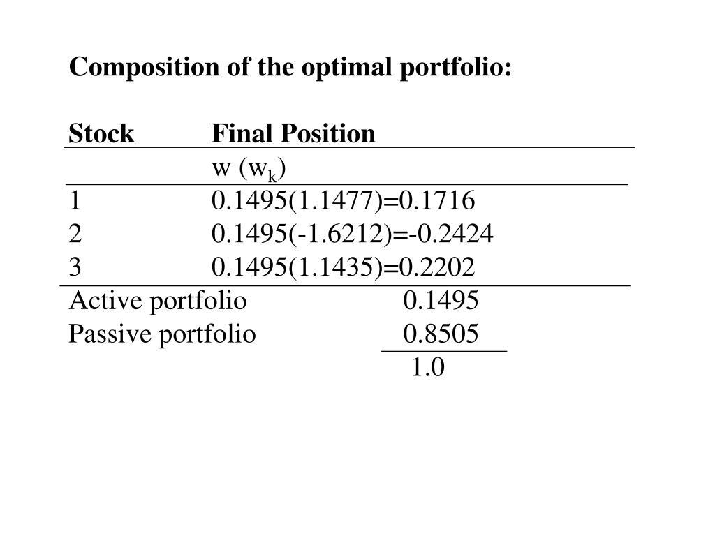 Composition of the optimal portfolio: