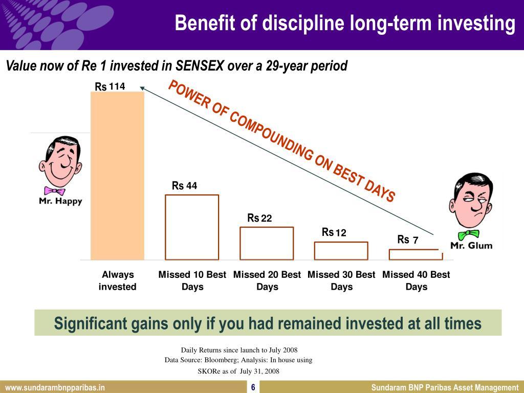 Benefit of discipline long-term investing