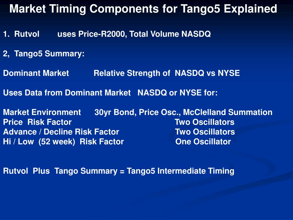 Market Timing Components for Tango5 Explained