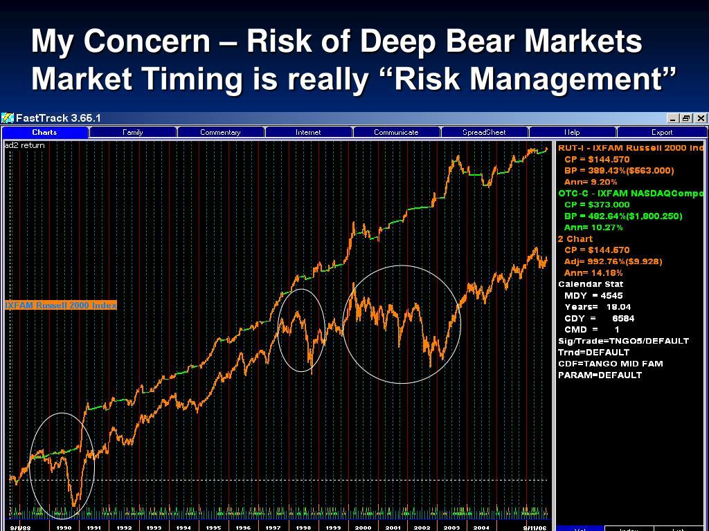 My Concern – Risk of Deep Bear Markets