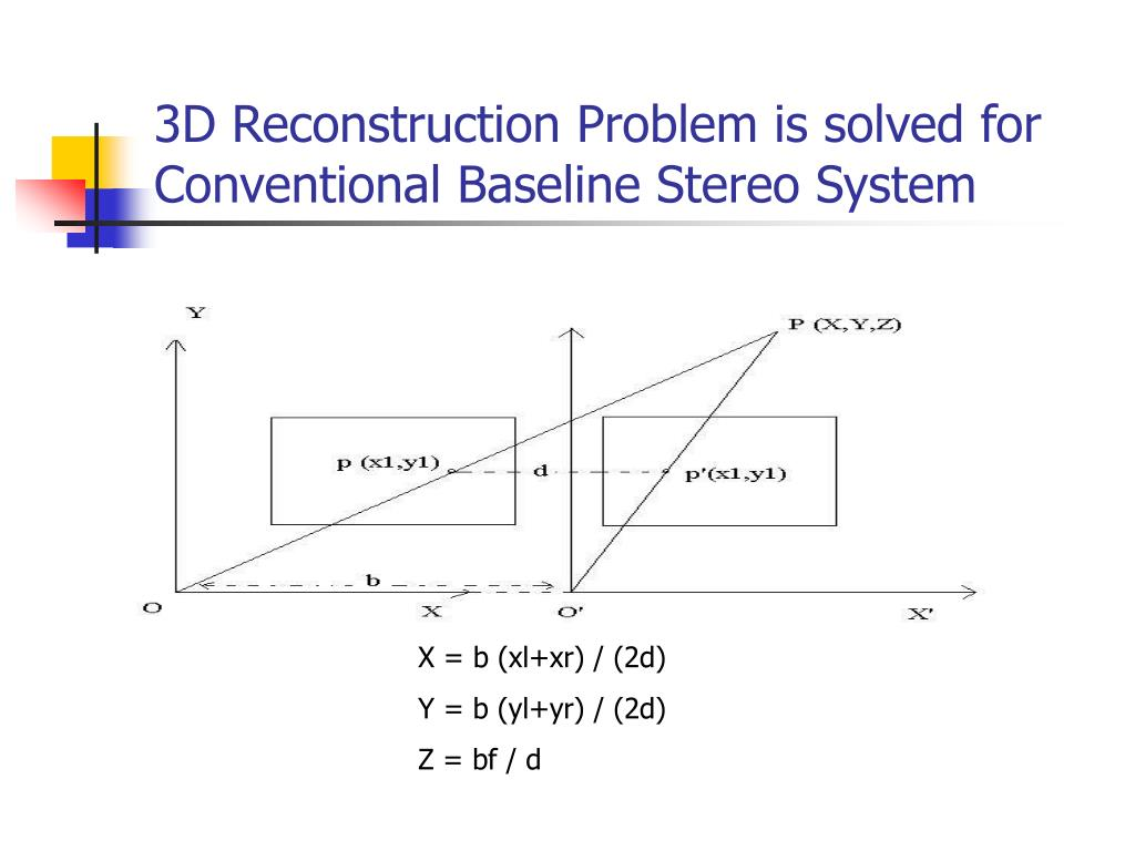 3D Reconstruction Problem is solved for Conventional Baseline Stereo System