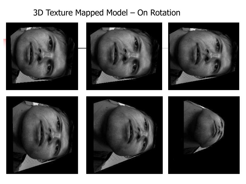 3D Texture Mapped Model – On Rotation