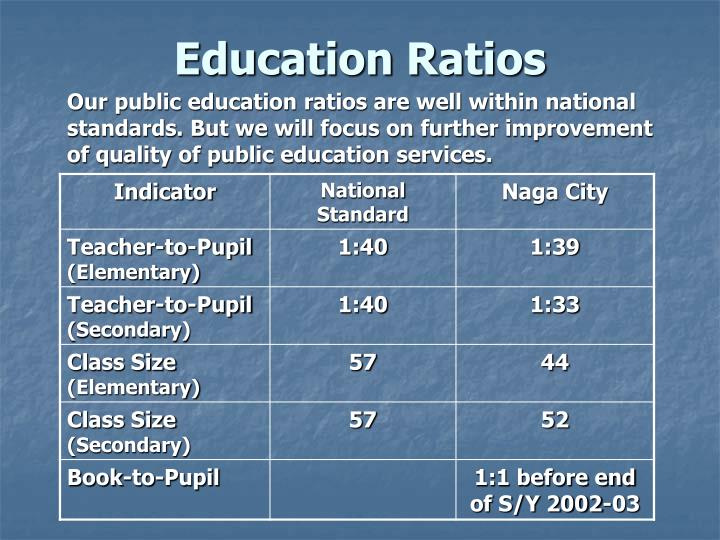 Education Ratios
