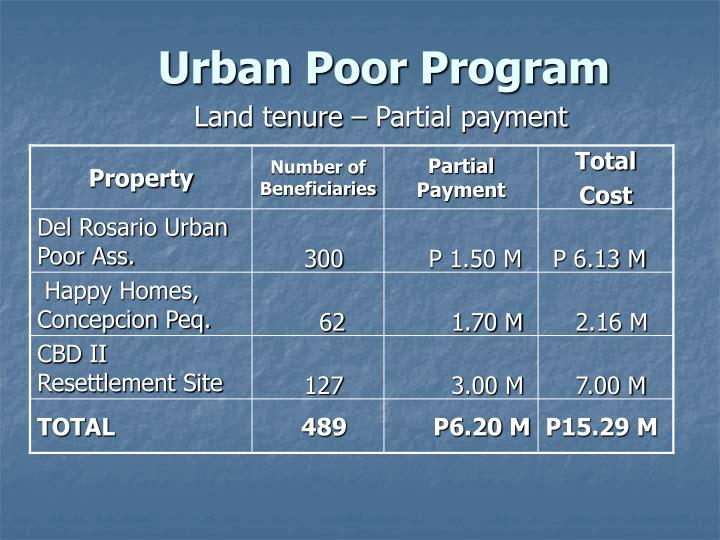 Urban Poor Program