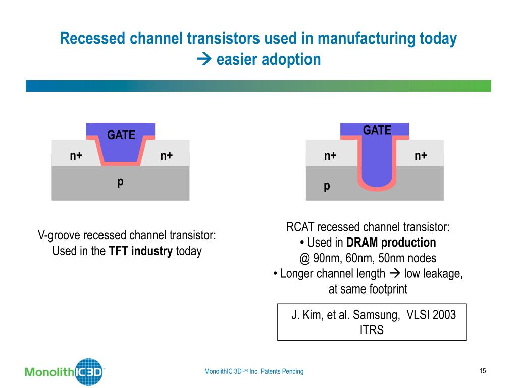 Recessed channel transistors used in manufacturing today