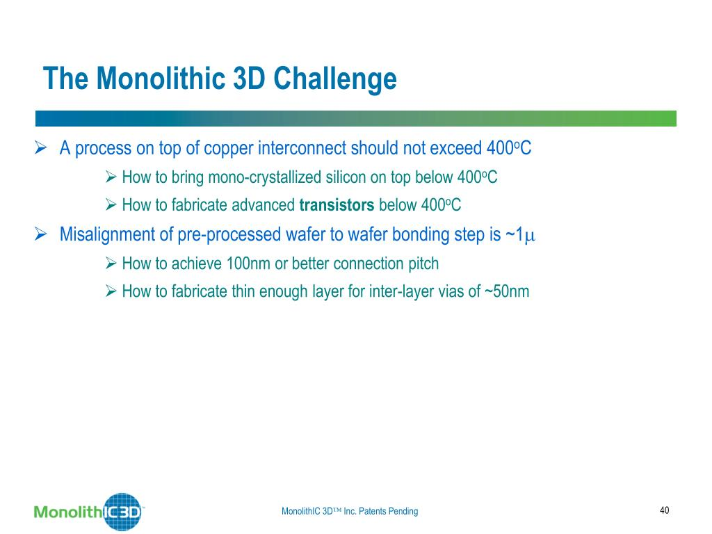 The Monolithic 3D Challenge