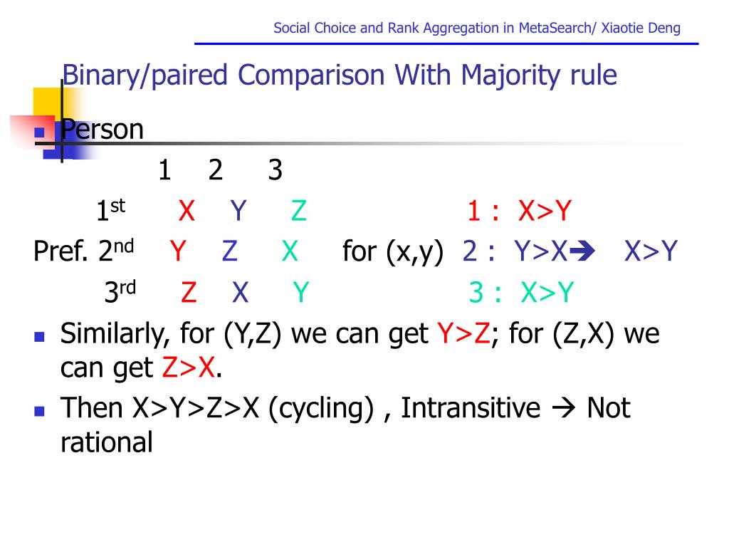 Binary/paired Comparison With Majority rule