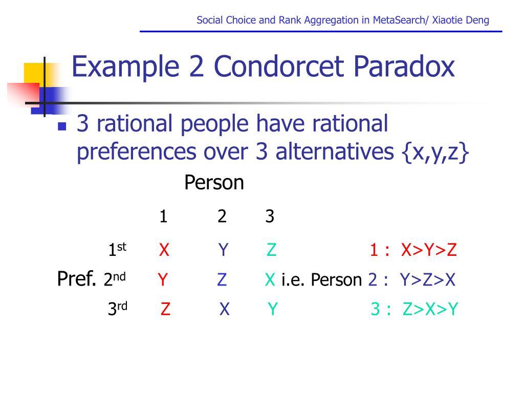 Example 2 Condorcet Paradox