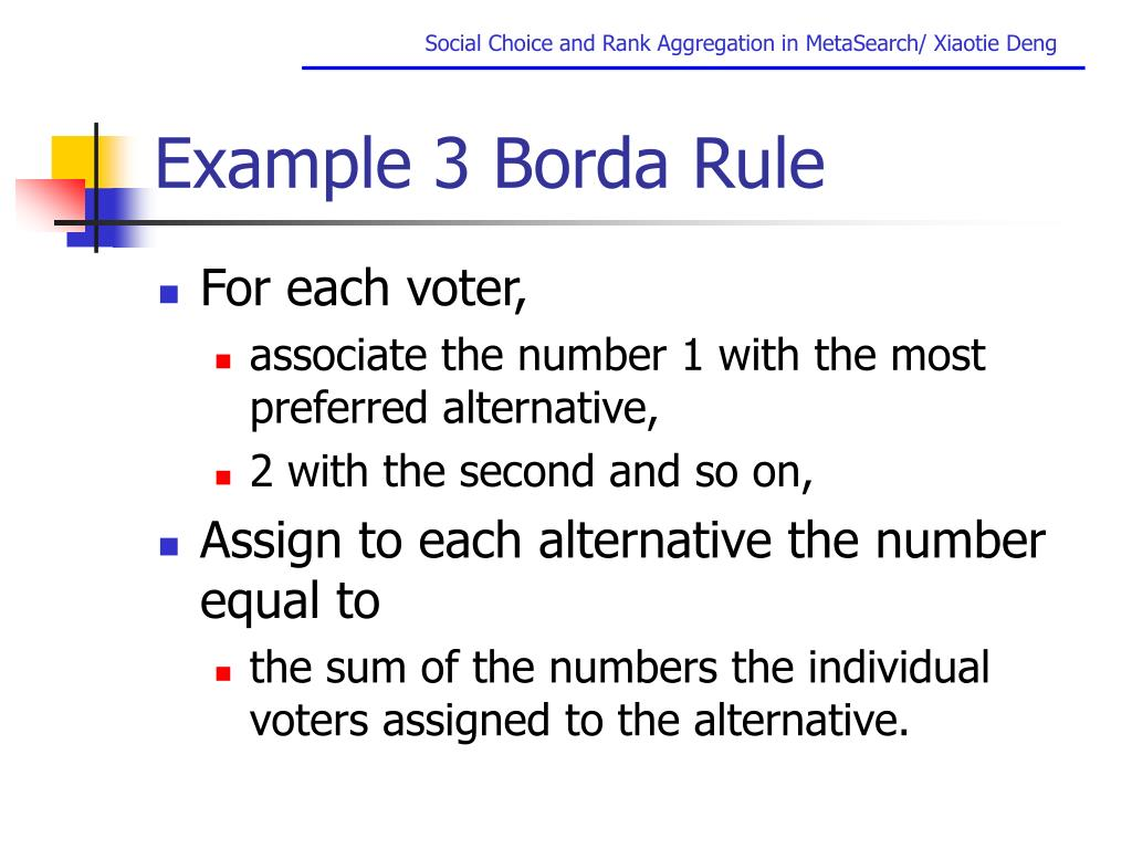 Example 3 Borda Rule