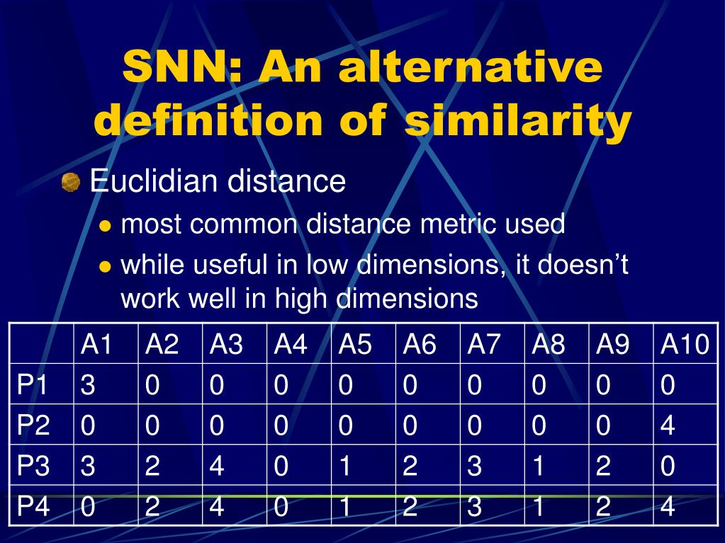 SNN: An alternative definition of similarity