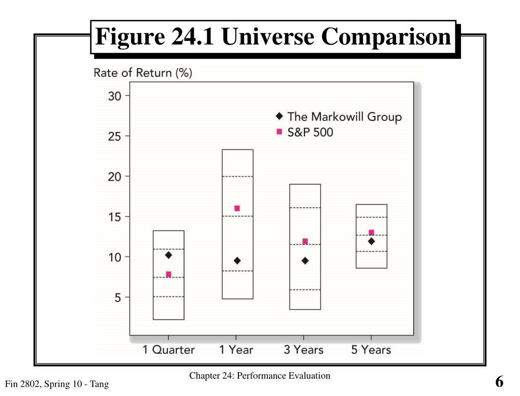 Figure 24.1 Universe Comparison