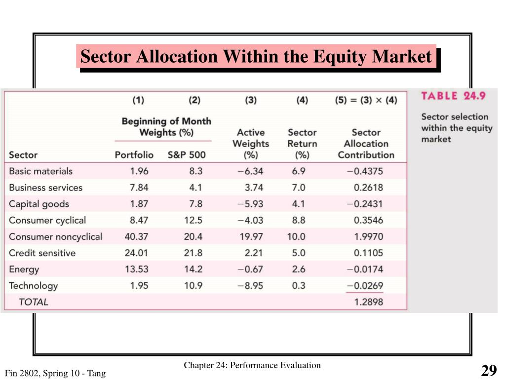 Sector Allocation Within the Equity Market