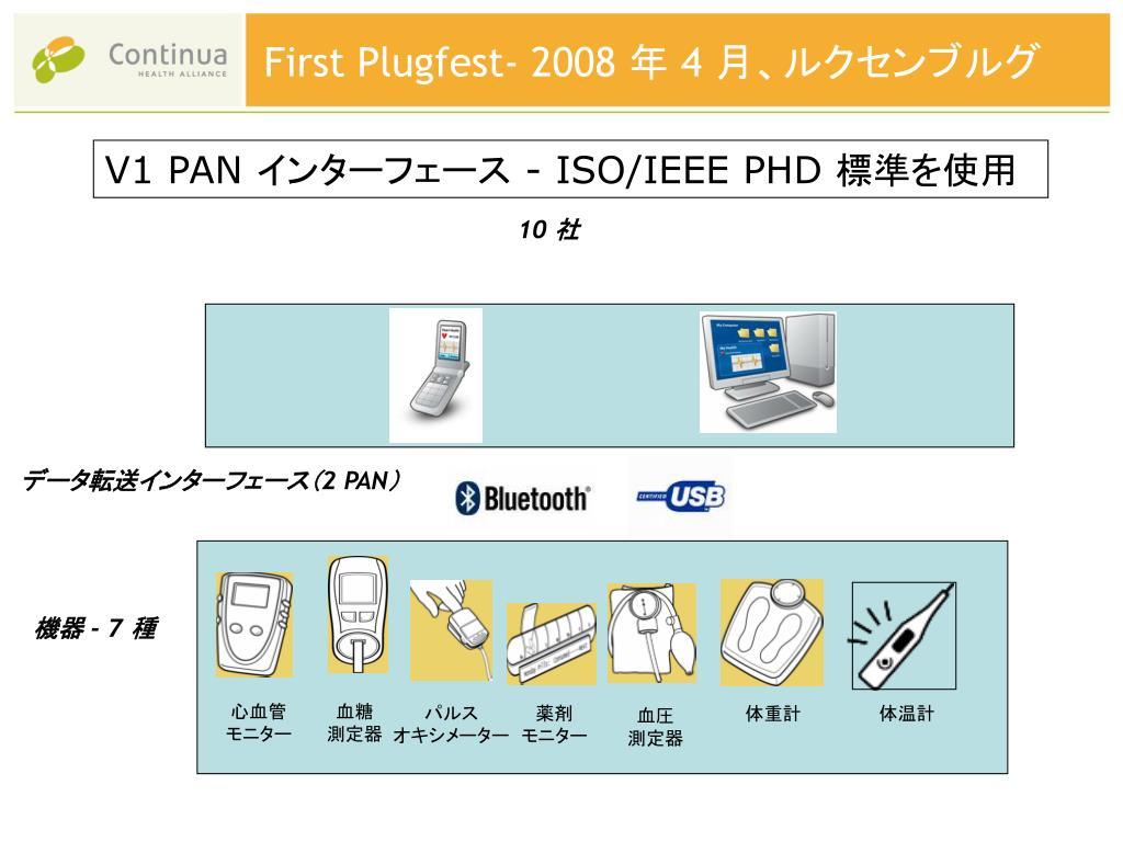 First Plugfest- 2008
