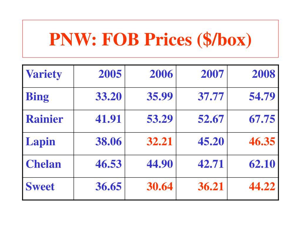 PNW: FOB Prices ($/box)