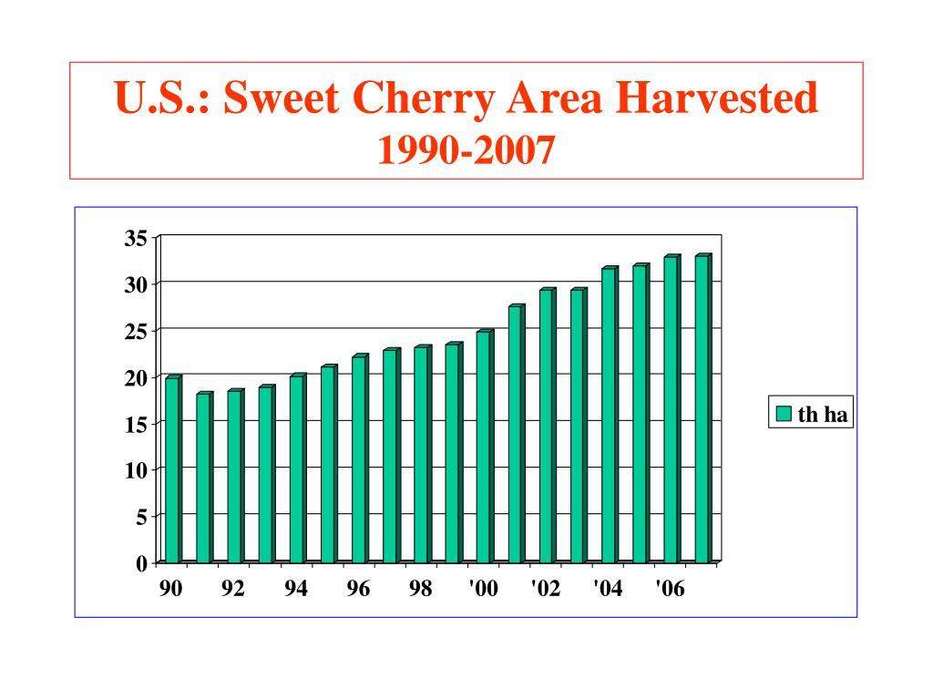 U.S.: Sweet Cherry Area Harvested