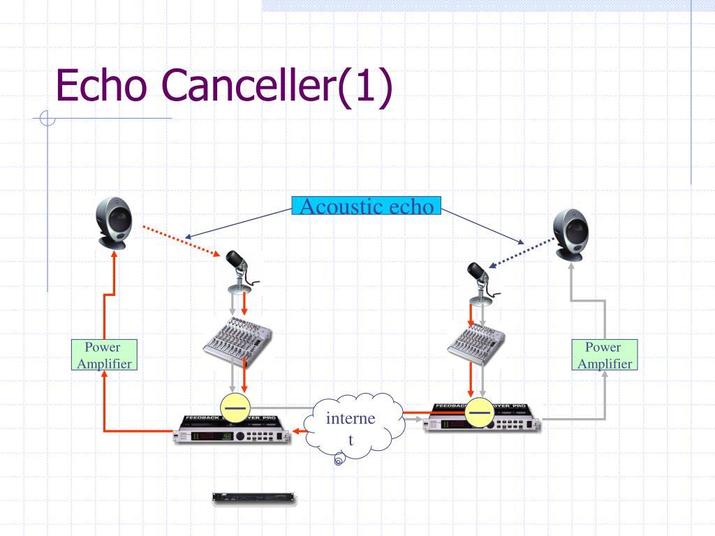 Echo Canceller(1)