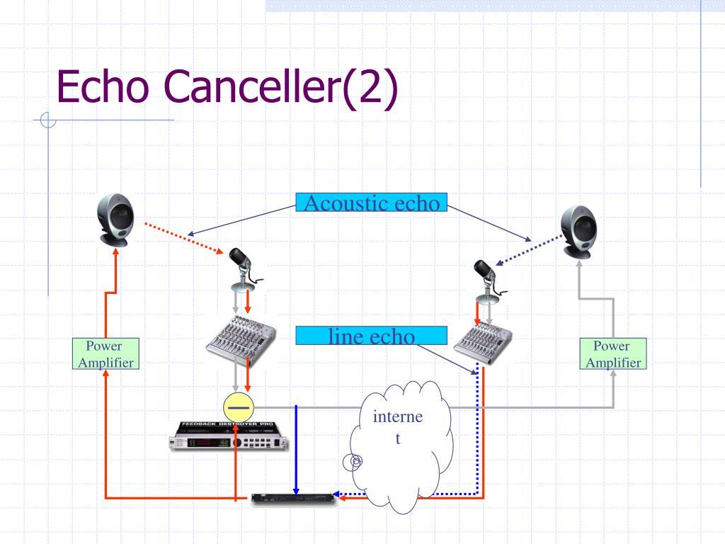 Echo Canceller(2)