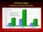 getting it right ventilator associated pneumonia