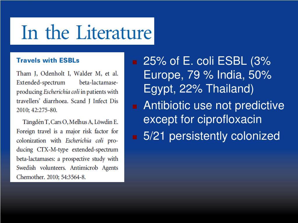 25% of E. coli ESBL (3% Europe, 79 % India, 50% Egypt, 22% Thailand)