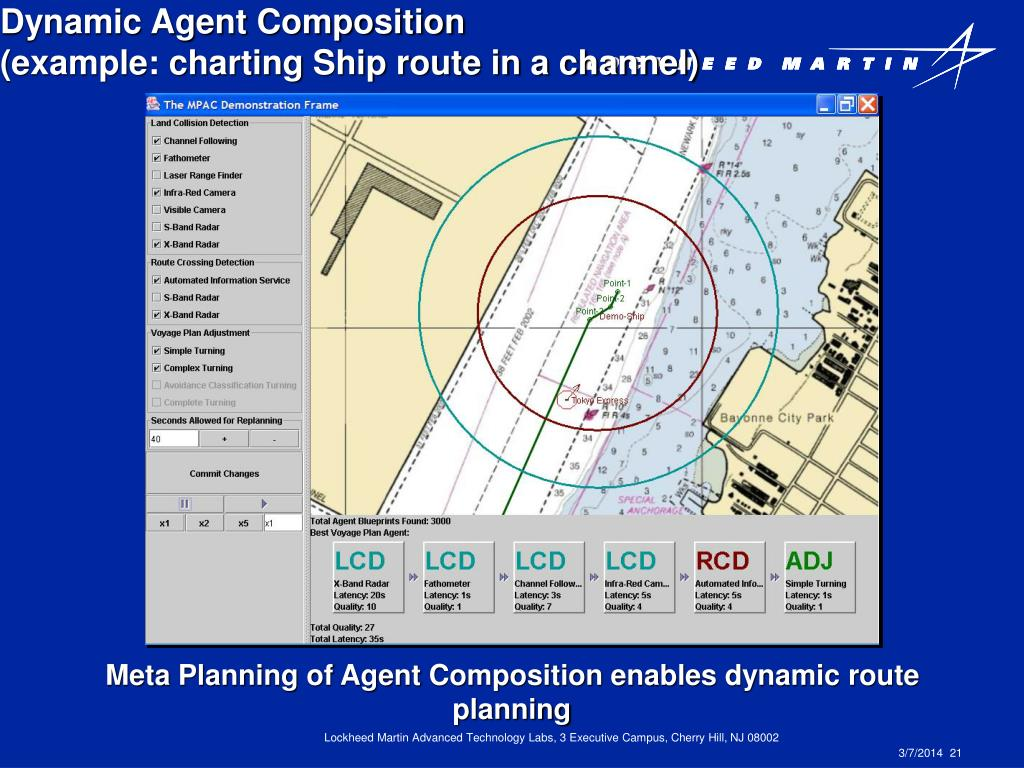 Dynamic Agent Composition