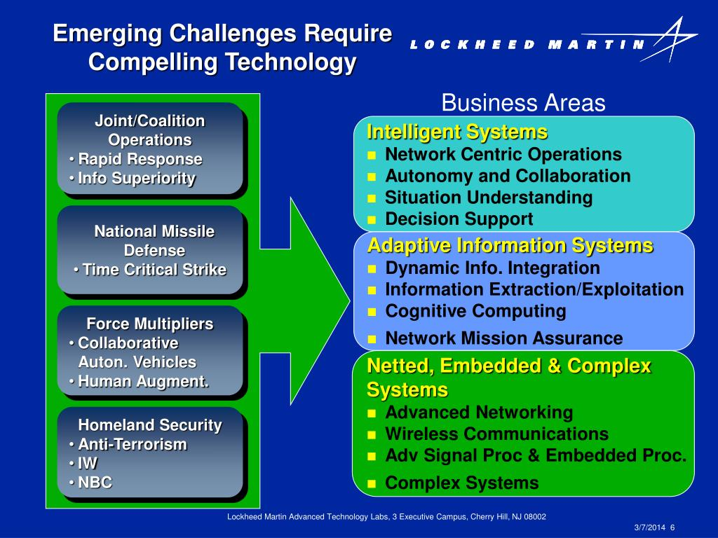Emerging Challenges Require  Compelling Technology