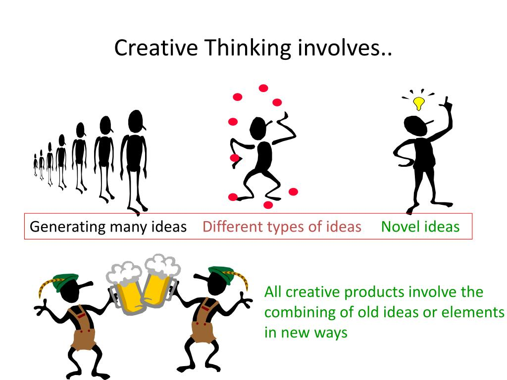 Creative Thinking involves..