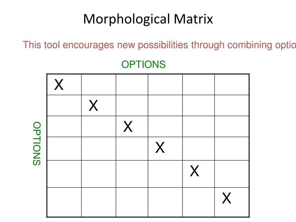 Morphological Matrix