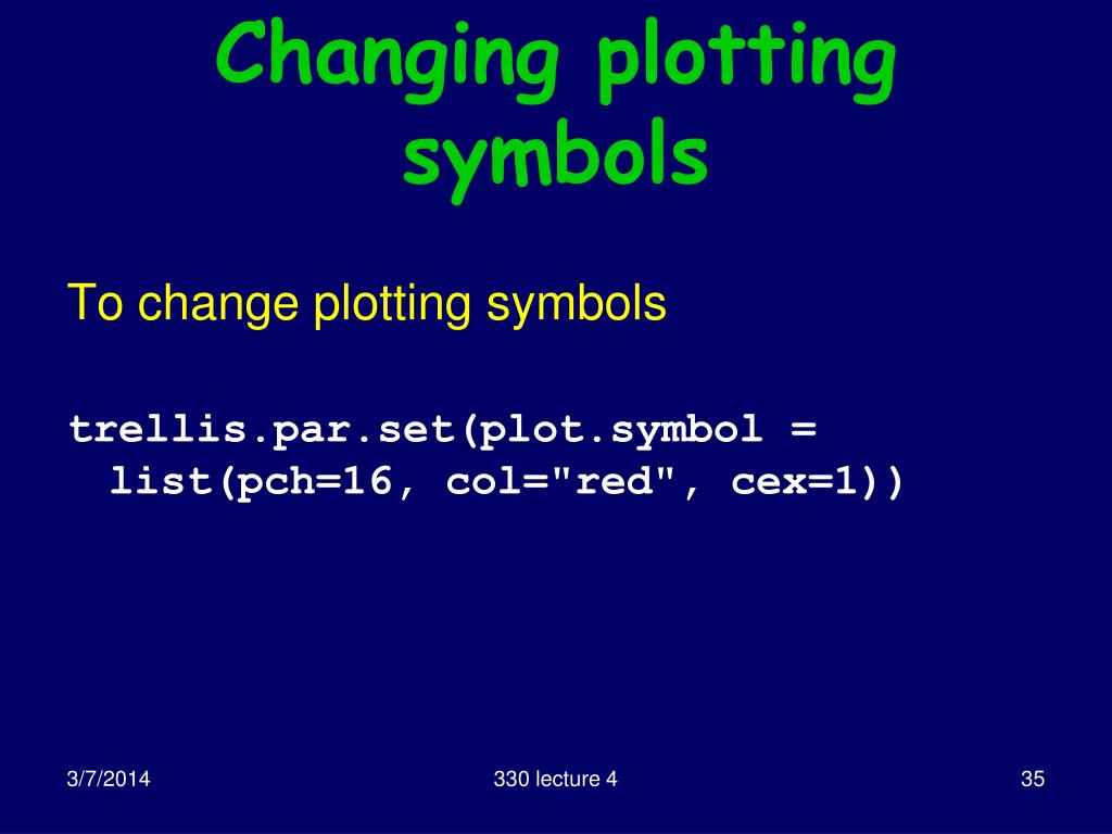Changing plotting symbols