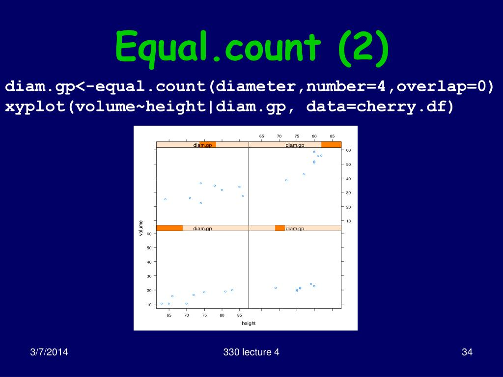 Equal.count (2)