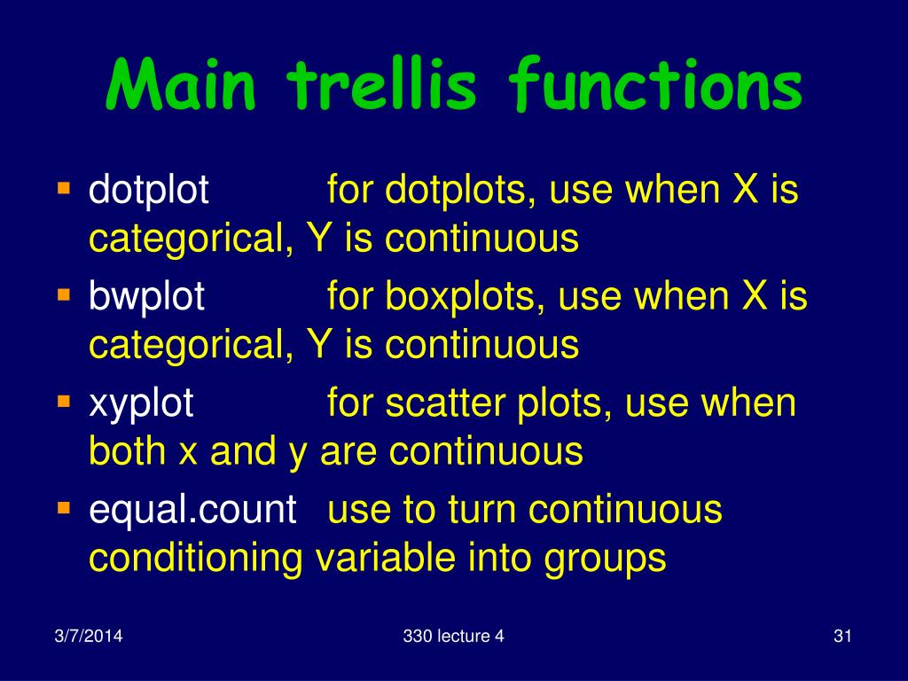 Main trellis functions