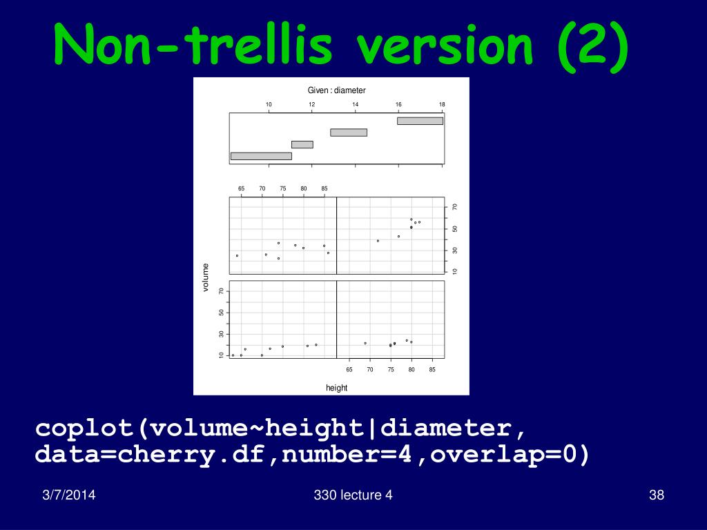 Non-trellis version (2)