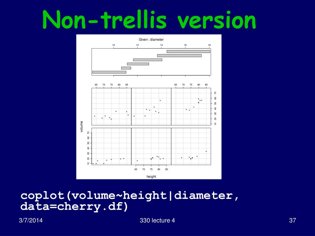 Non-trellis version