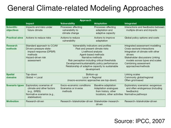 General climate related modeling approaches
