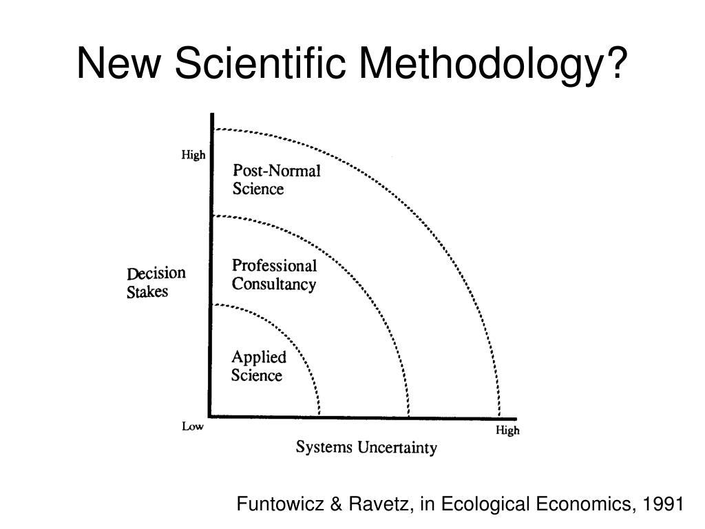 New Scientific Methodology?