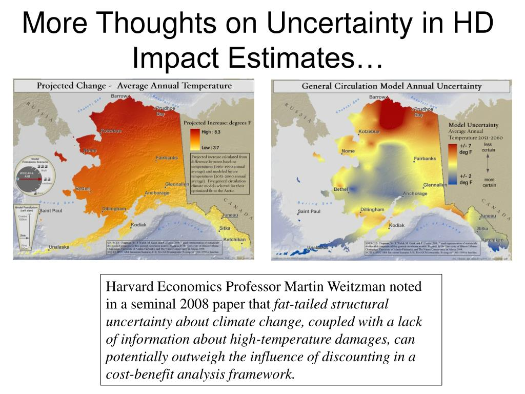 More Thoughts on Uncertainty in HD Impact Estimates…