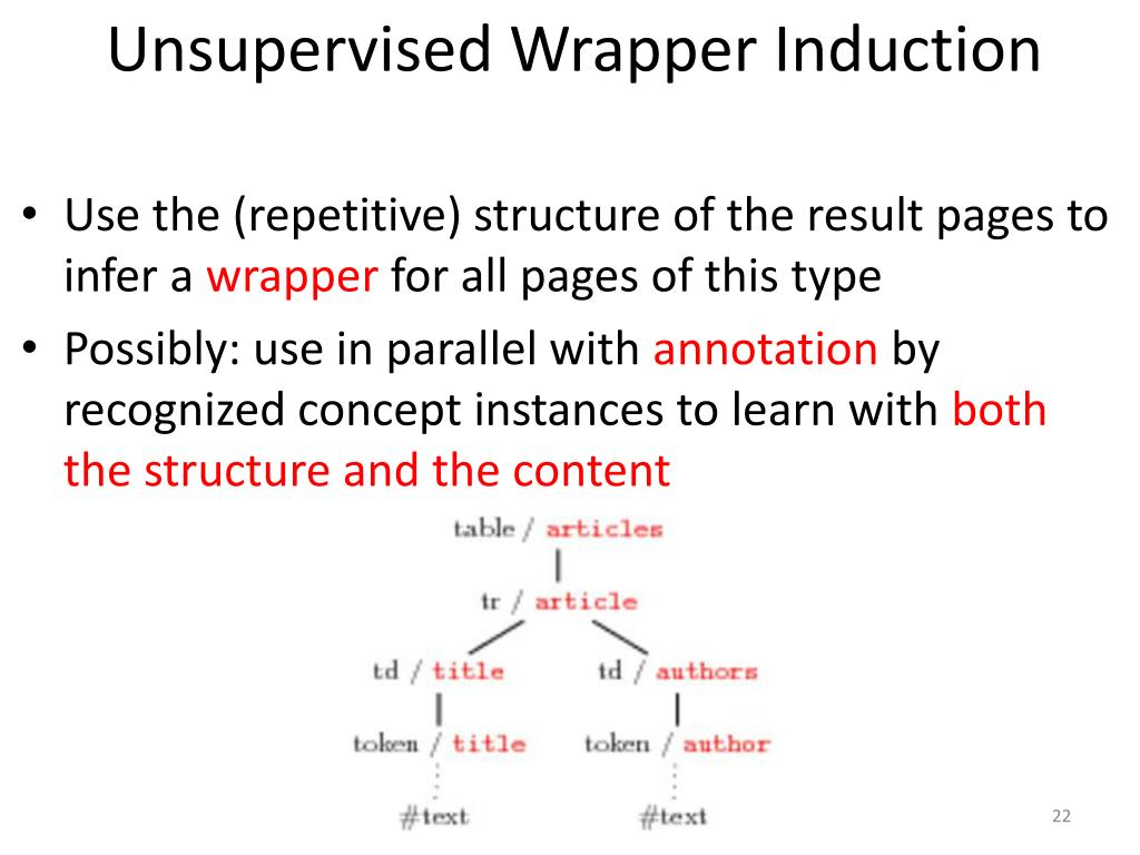 Unsupervised Wrapper Induction