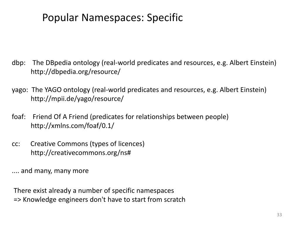 Popular Namespaces: Specific