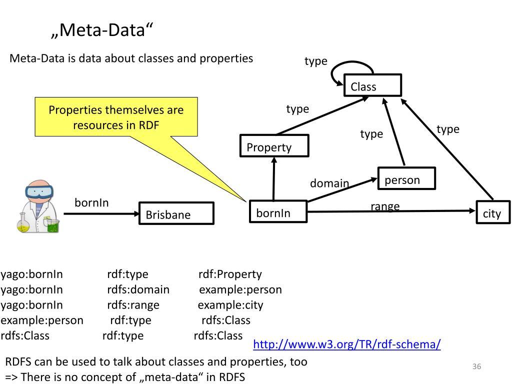 """Meta-Data"""