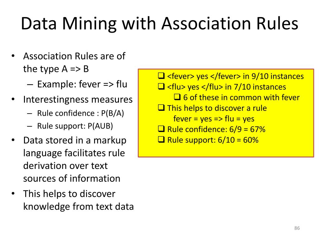 Data Mining with Association Rules