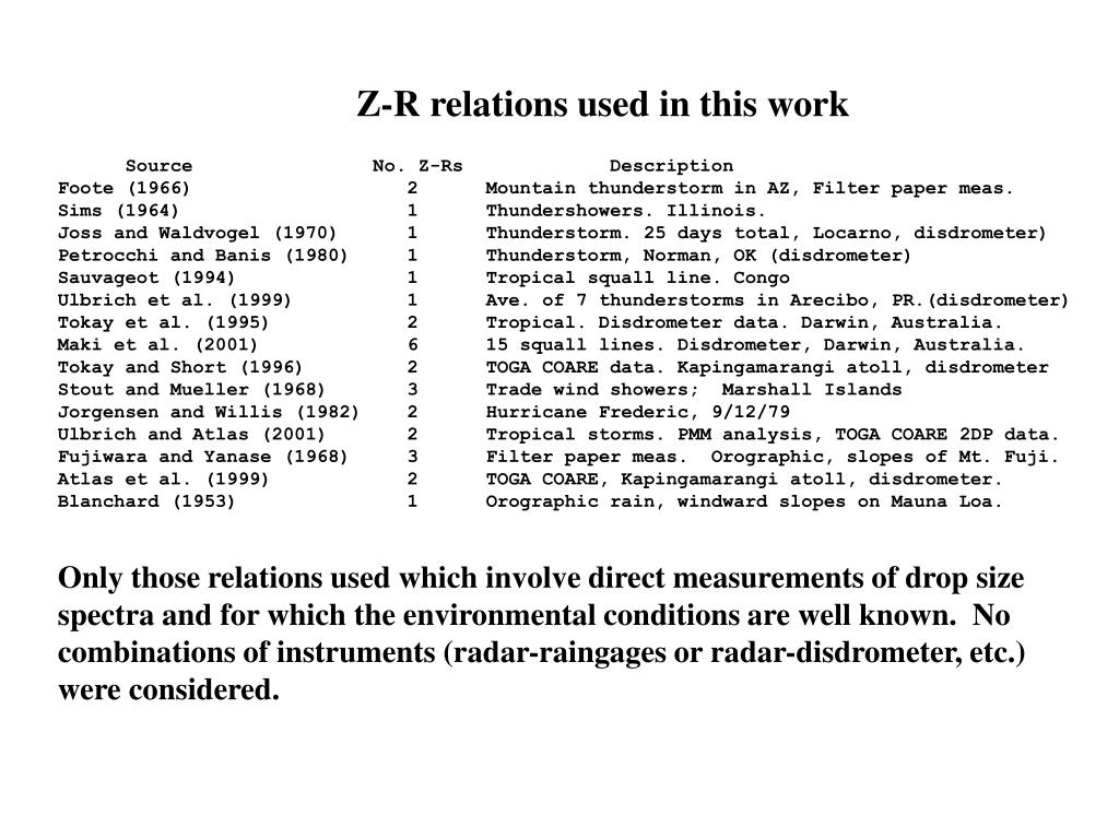 Z-R relations used in this work