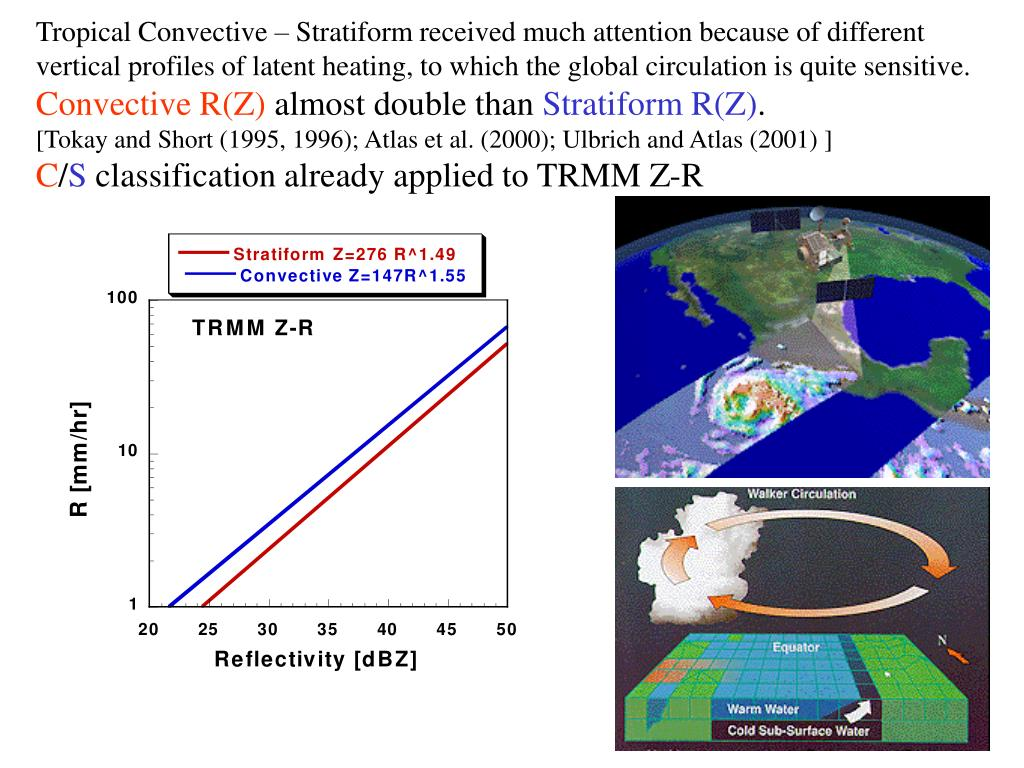 Tropical Convective – Stratiform received much attention because of different vertical profiles of latent heating, to which the global circulation is quite sensitive.