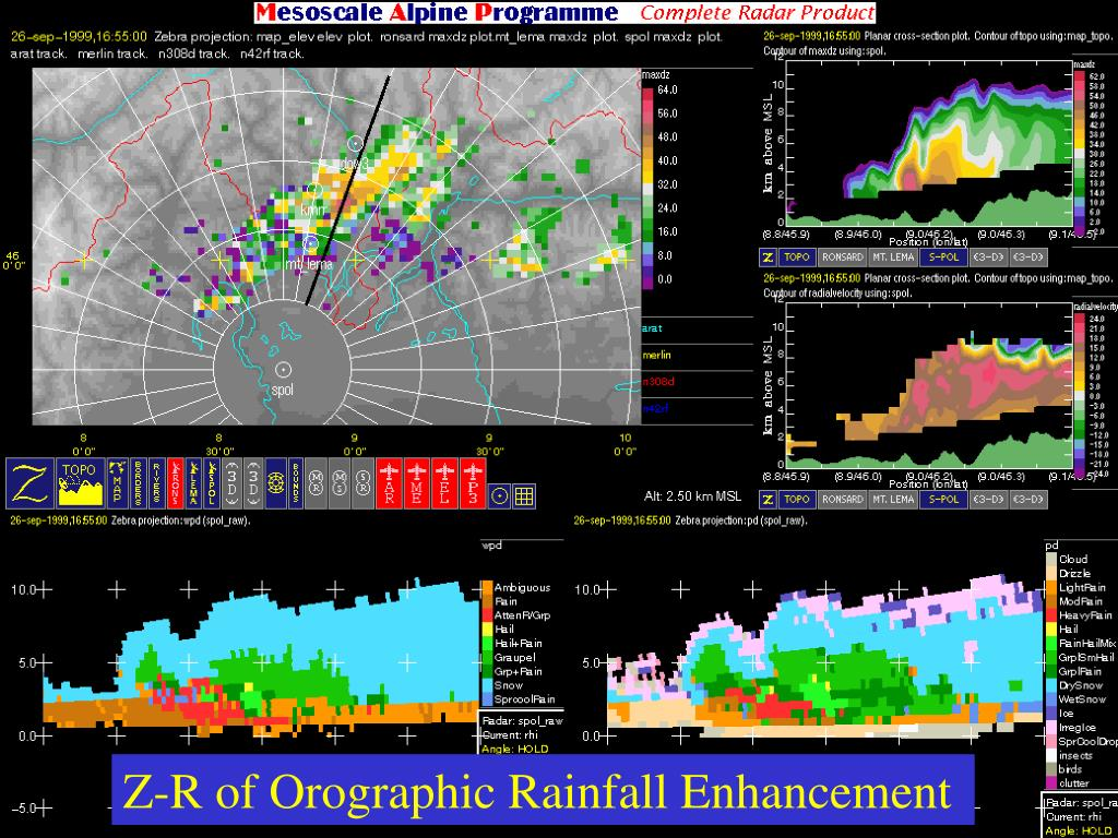 Z-R of Orographic Rainfall Enhancement
