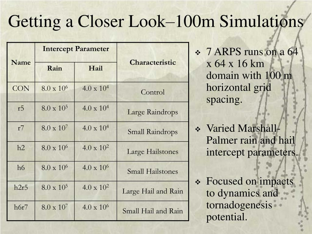 Getting a Closer Look–100m Simulations
