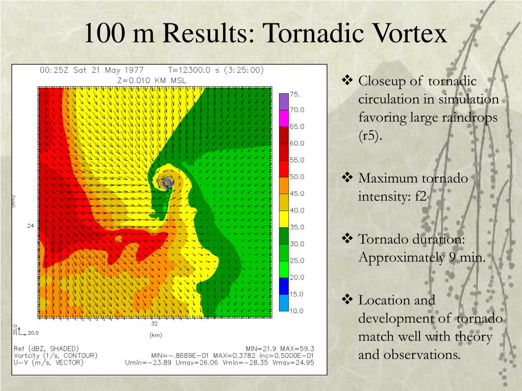 100 m Results: Tornadic Vortex