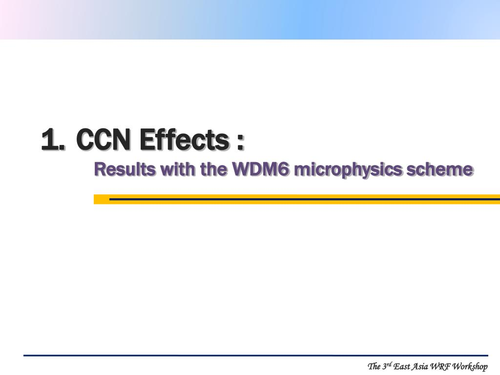 CCN Effects :