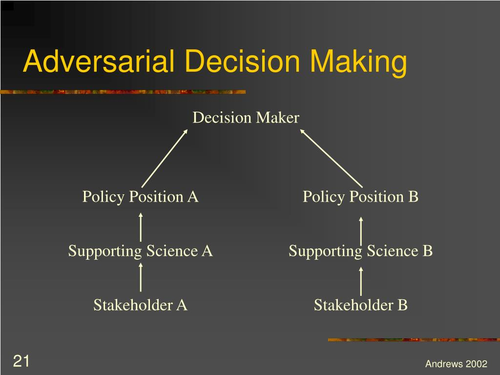 Adversarial Decision Making